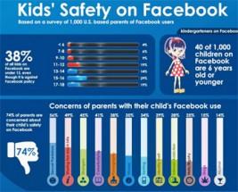 Facebookenfants12ans