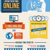 infographie web dans le monde