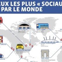 Lieux-Sociauxfacebook